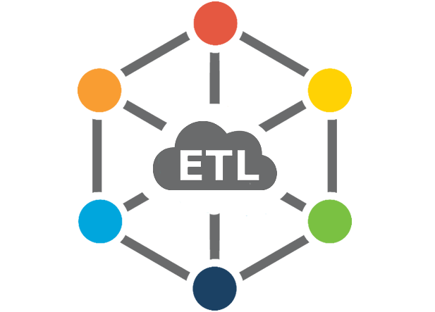 About Etlworks